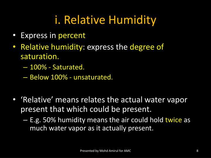 i. Relative Humidity