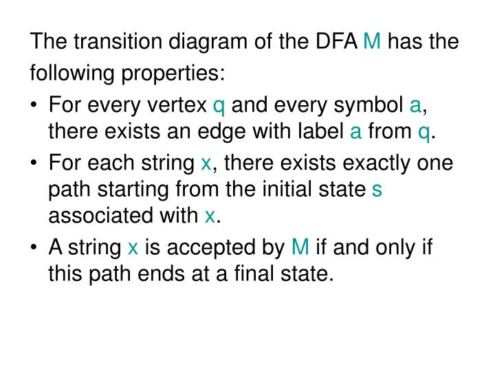 The transition diagram of the DFA