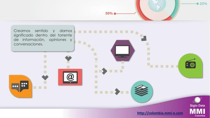 http://colombia.mmi-e.com