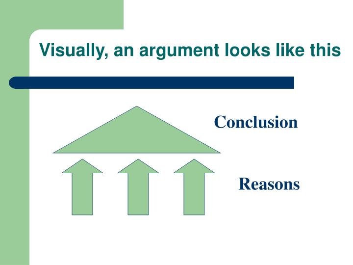 Visually, an argument looks like this
