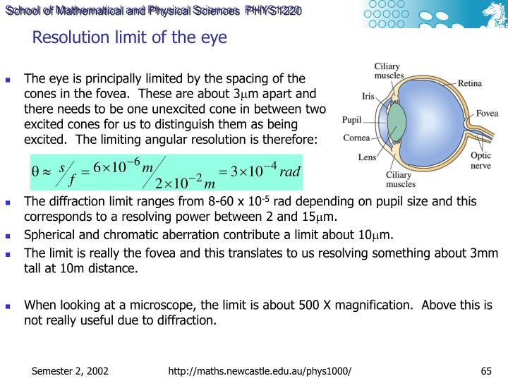 Resolution limit of the eye