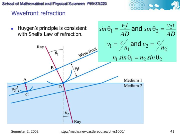 Wavefront refraction