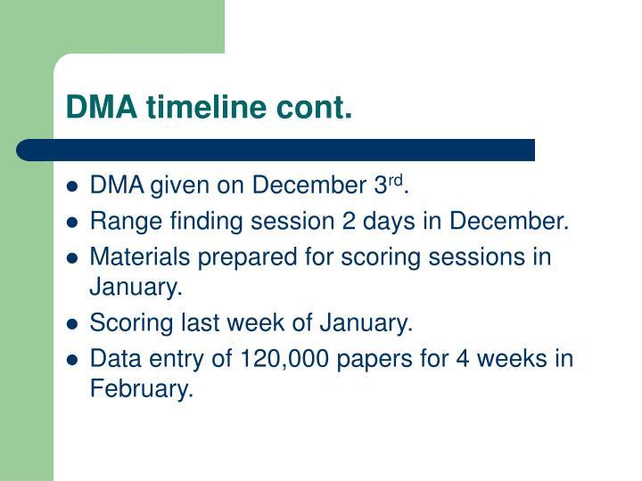 DMA timeline cont.