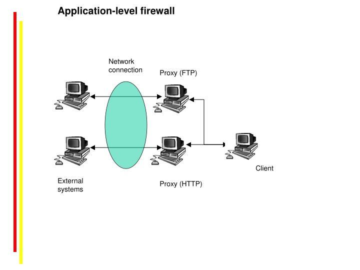 Application-level firewall