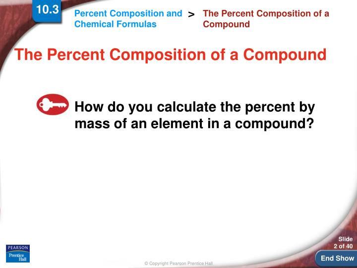 The percent composition of a compound