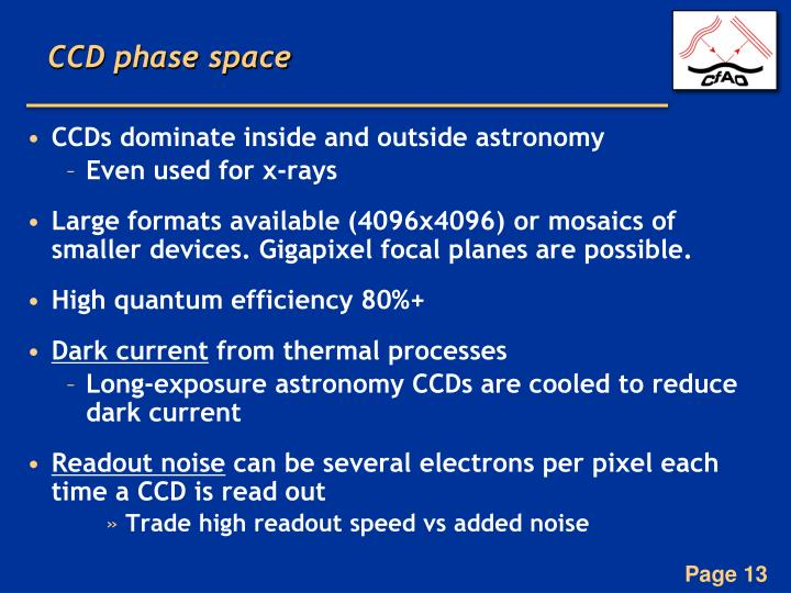 CCD phase space