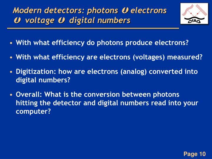 Modern detectors: photons