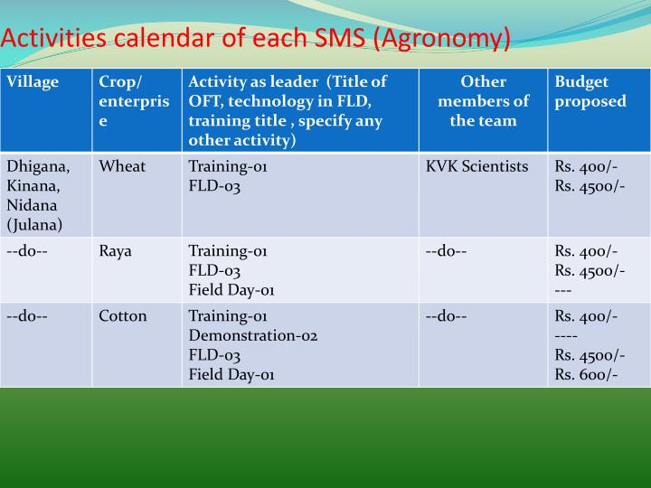 Activities calendar of each SMS (Agronomy)