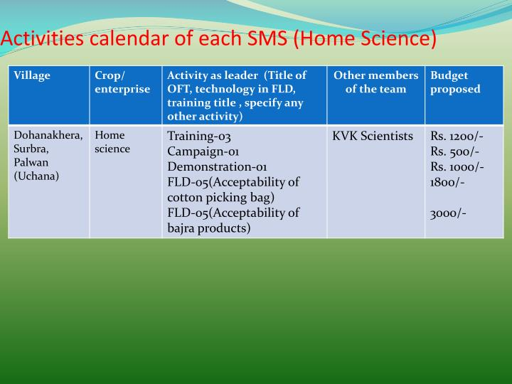 Activities calendar of each SMS (Home Science)