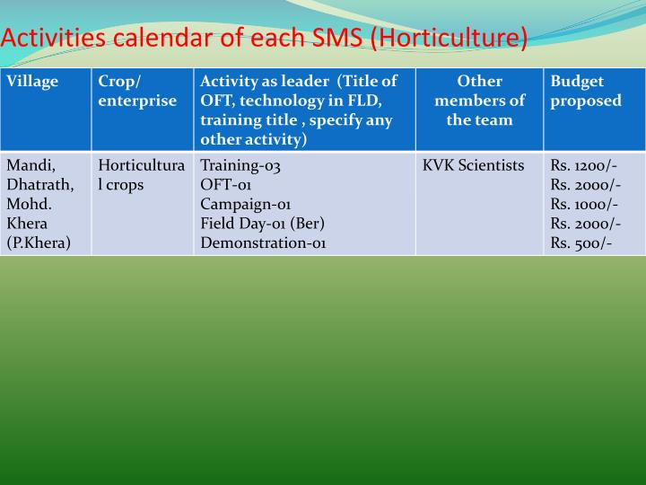 Activities calendar of each SMS (Horticulture)