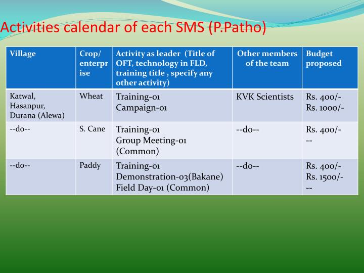 Activities calendar of each SMS (