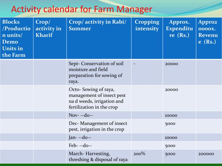 Activity calendar for Farm Manager