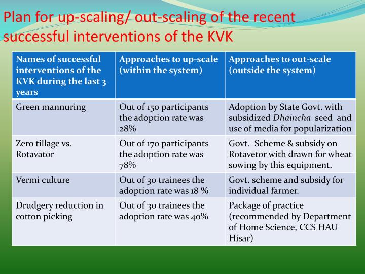 Plan for up-scaling/ out-scaling of the recent successful interventions of the KVK