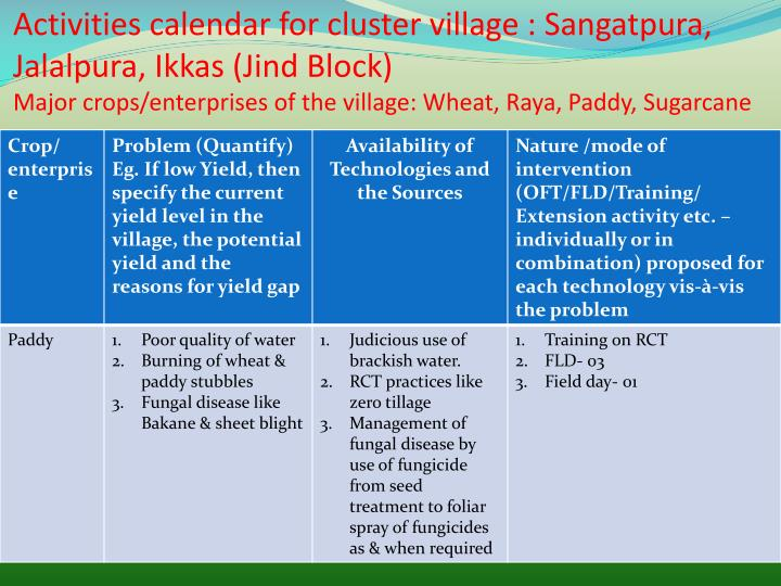 Activities calendar for cluster village :