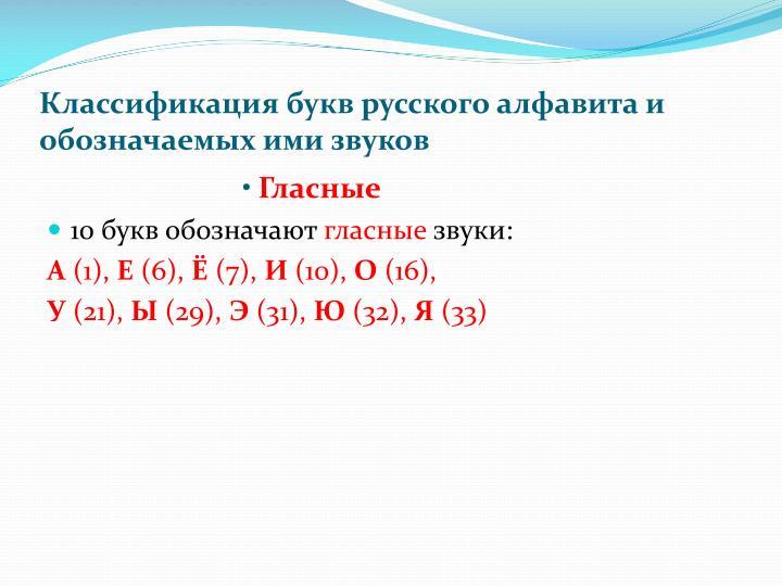 Классификация букв русского алфавита и обозначаемых ими звуков