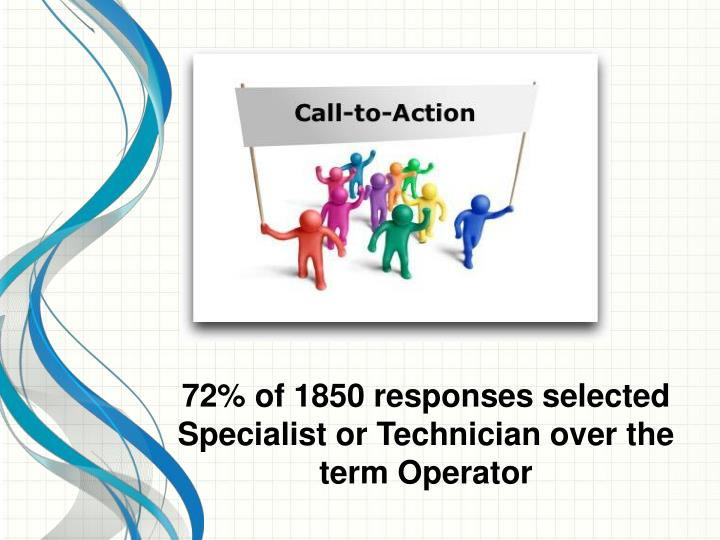 72% of 1850 responses selected Specialist or Technician over the term Operator
