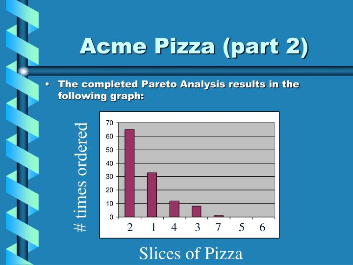 Acme Pizza (part 2)