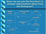 how can we use the flowchart to analyze improvement ideas from the histogram