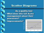 scatter diagrams1