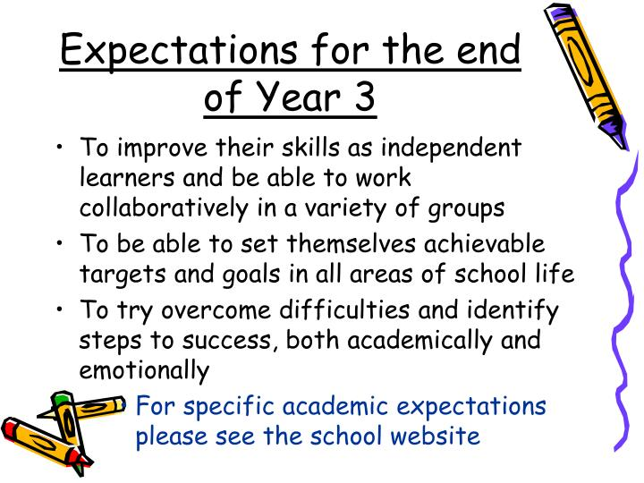 Expectations for the end of Year 3