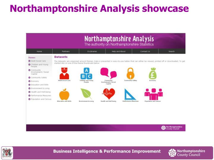 Northamptonshire Analysis showcase