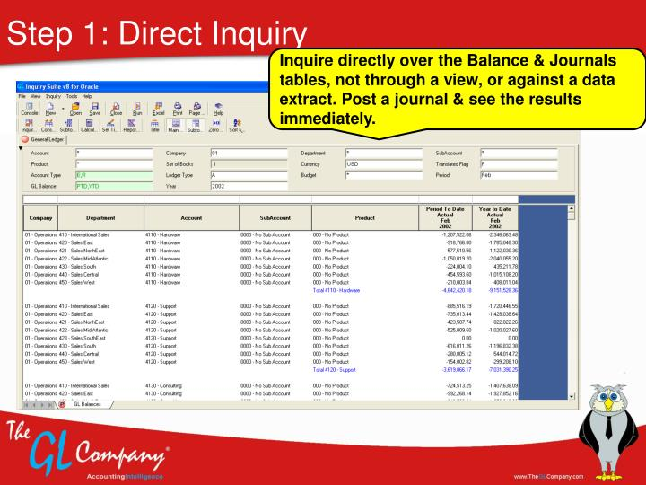 Step 1: Direct Inquiry