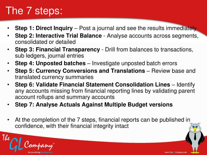 The 7 steps: