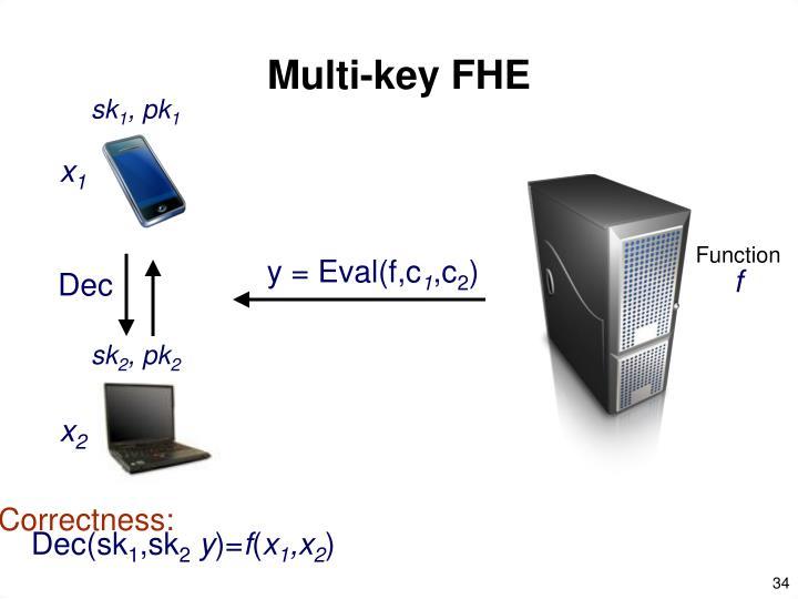 Multi-key FHE