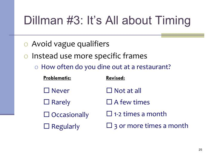 Dillman #3: It's All about Timing