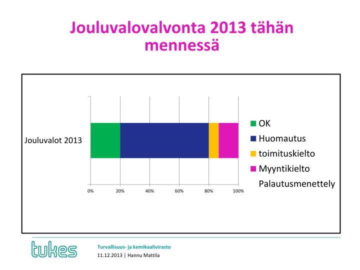 Jouluvalovalvonta 2013 tähän mennessä