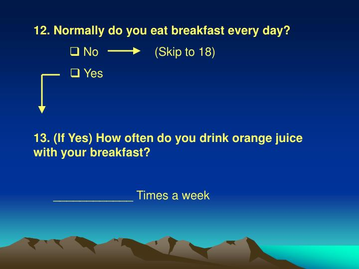 12. Normally do you eat breakfast every day?