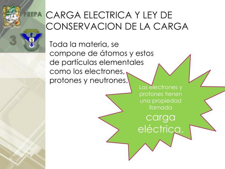 CARGA ELECTRICA Y LEY DE CONSERVACION DE LA CARGA