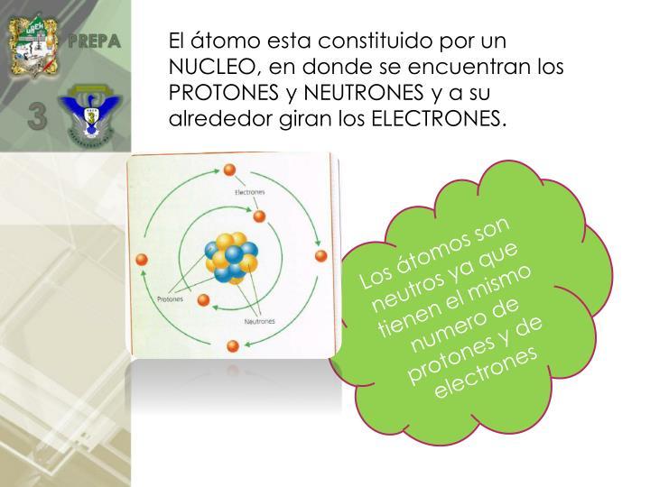 El átomo esta constituido por un NUCLEO, en donde se encuentran los PROTONES y NEUTRONES y a su alrededor giran los ELECTRONES.