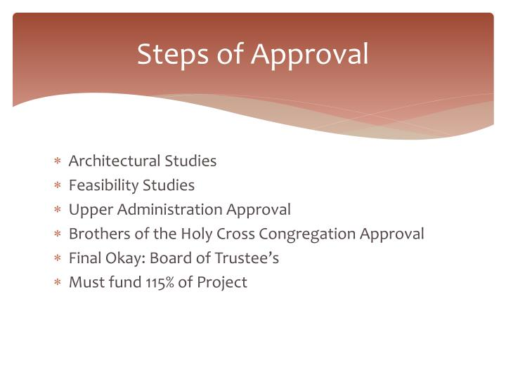 Steps of Approval