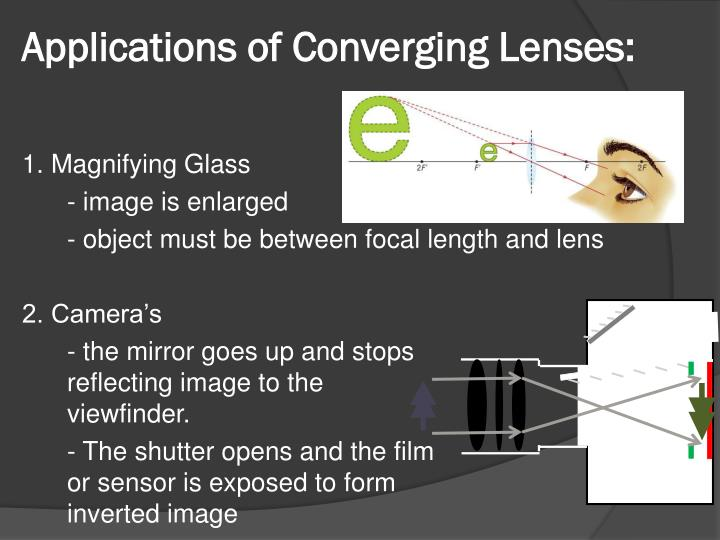 Applications of Converging Lenses: