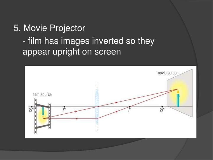 5. Movie Projector