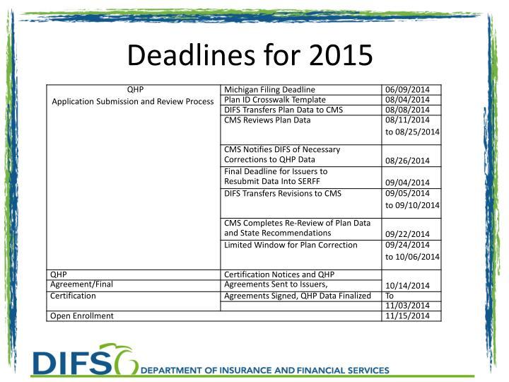 Deadlines for 2015