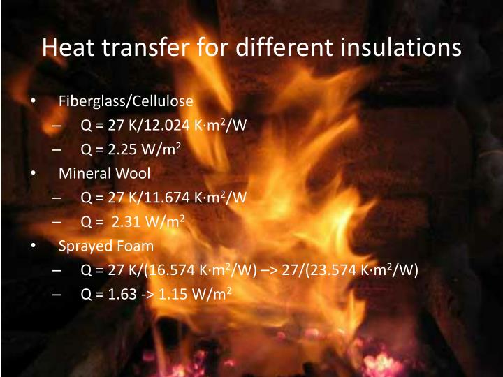 Heat transfer for different insulations