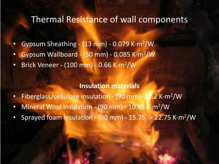 Thermal resistance of wall components