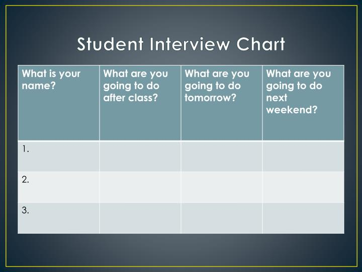 Student Interview Chart