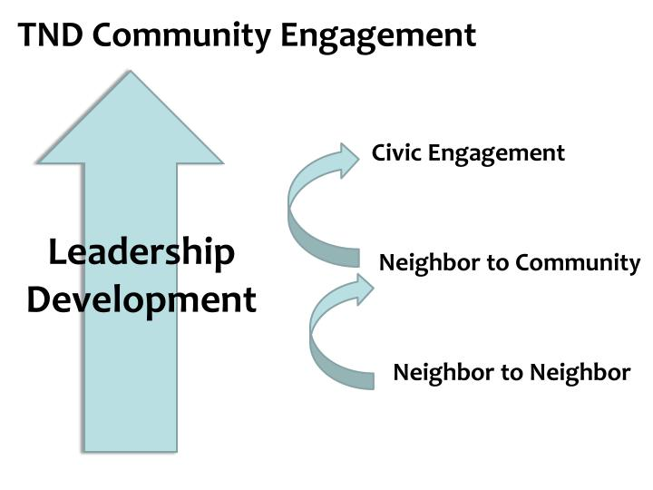 TND Community Engagement