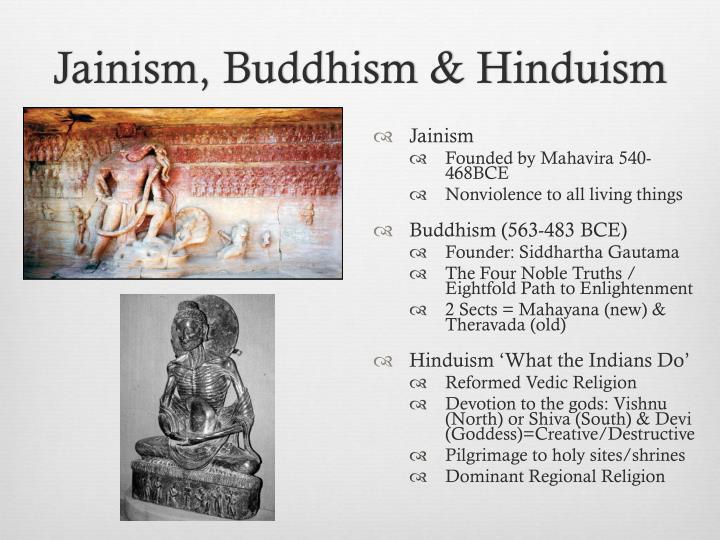 Jainism, Buddhism & Hinduism