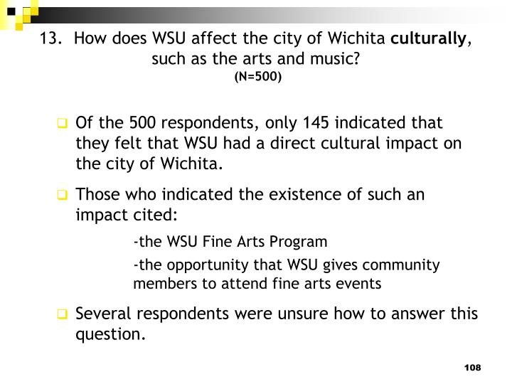 13.  How does WSU affect the city of Wichita