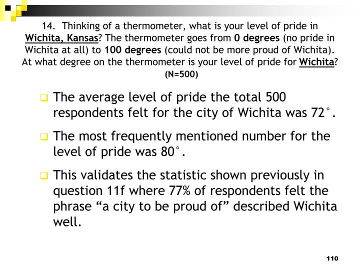 14.  Thinking of a thermometer, what is your level of pride in