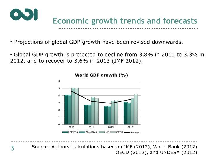 Economic growth trends and forecasts