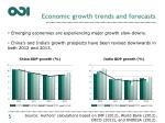 economic growth trends and forecasts2