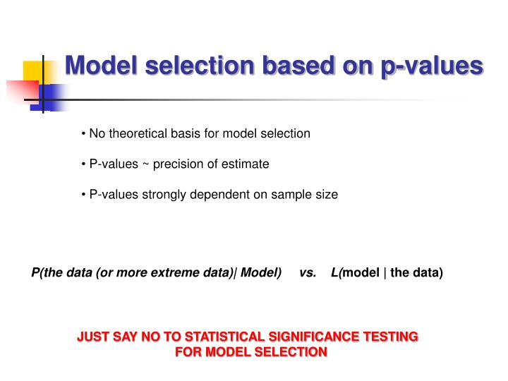 Model selection based on p-values
