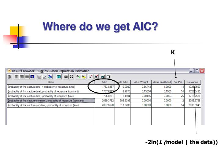 Where do we get AIC?