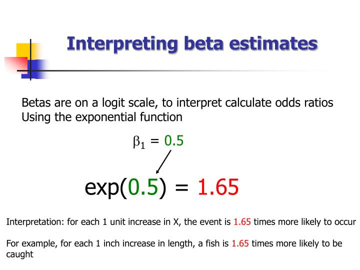 Interpreting beta estimates