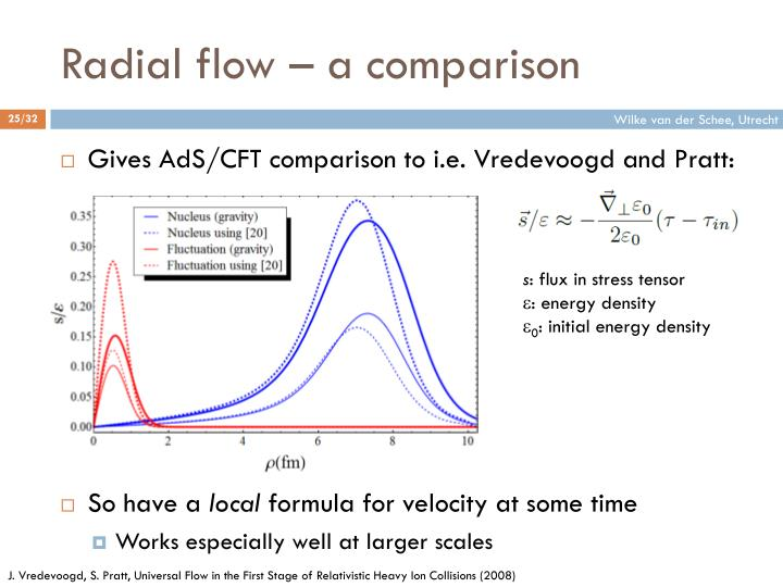 Radial flow – a comparison